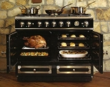 Best Gas Range With Oven Combo ?